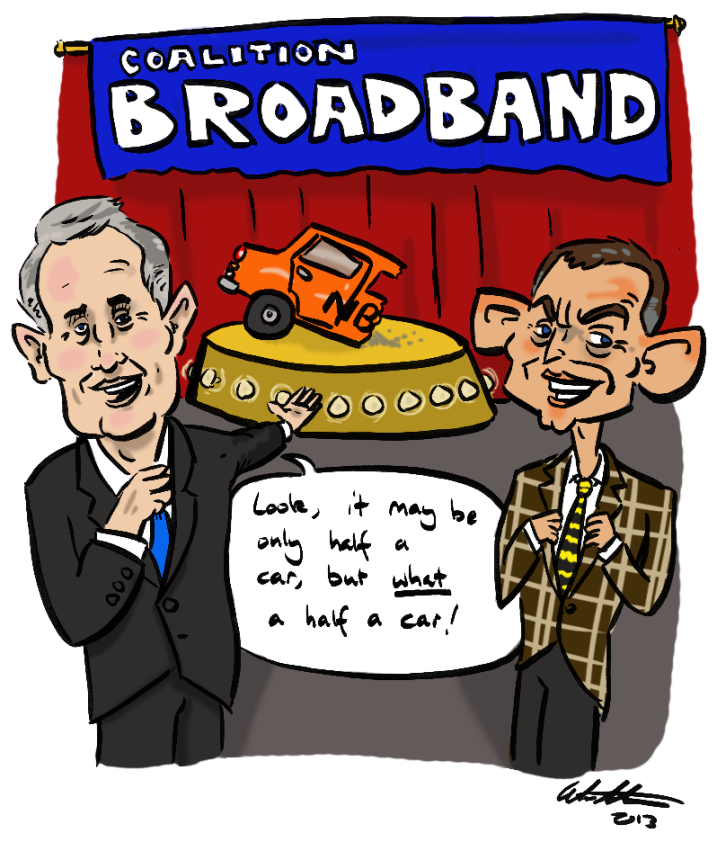 Coalition NBN